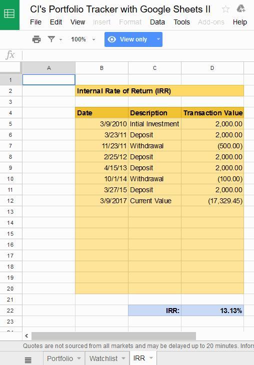 Figure 1. IRR Tab in CI Portfolio Tracker