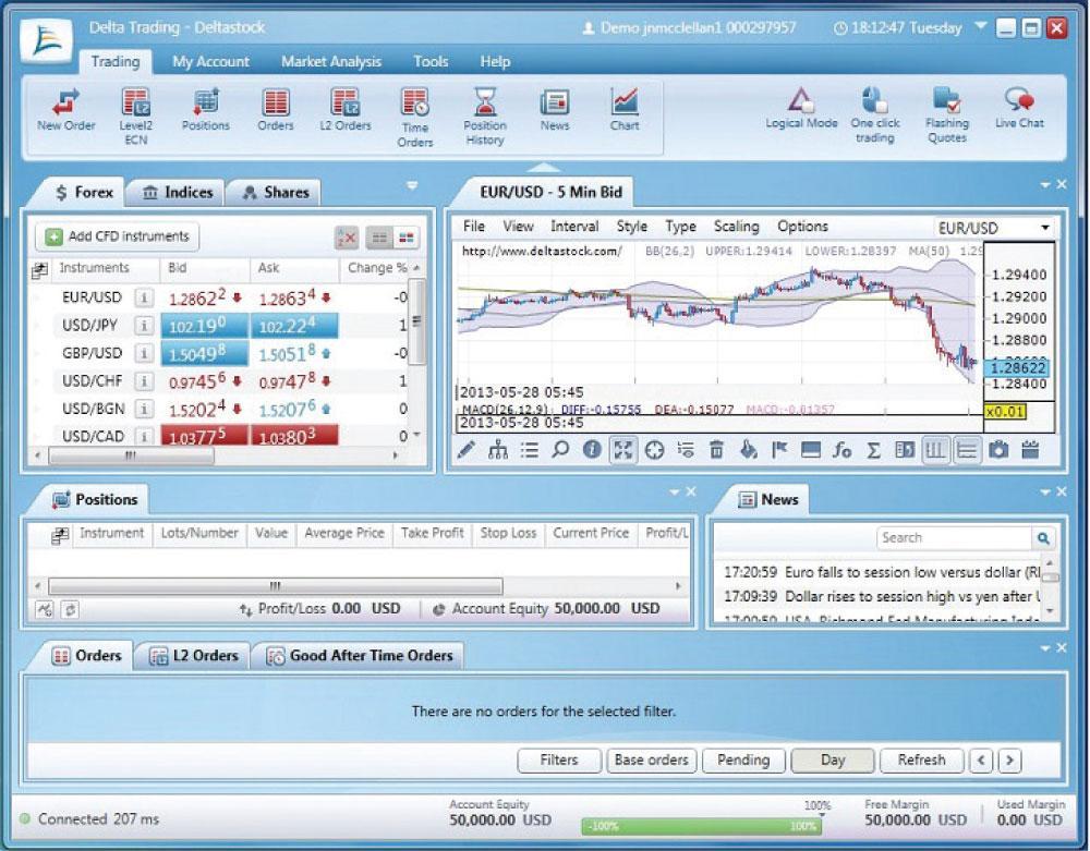 Delta Trading 6