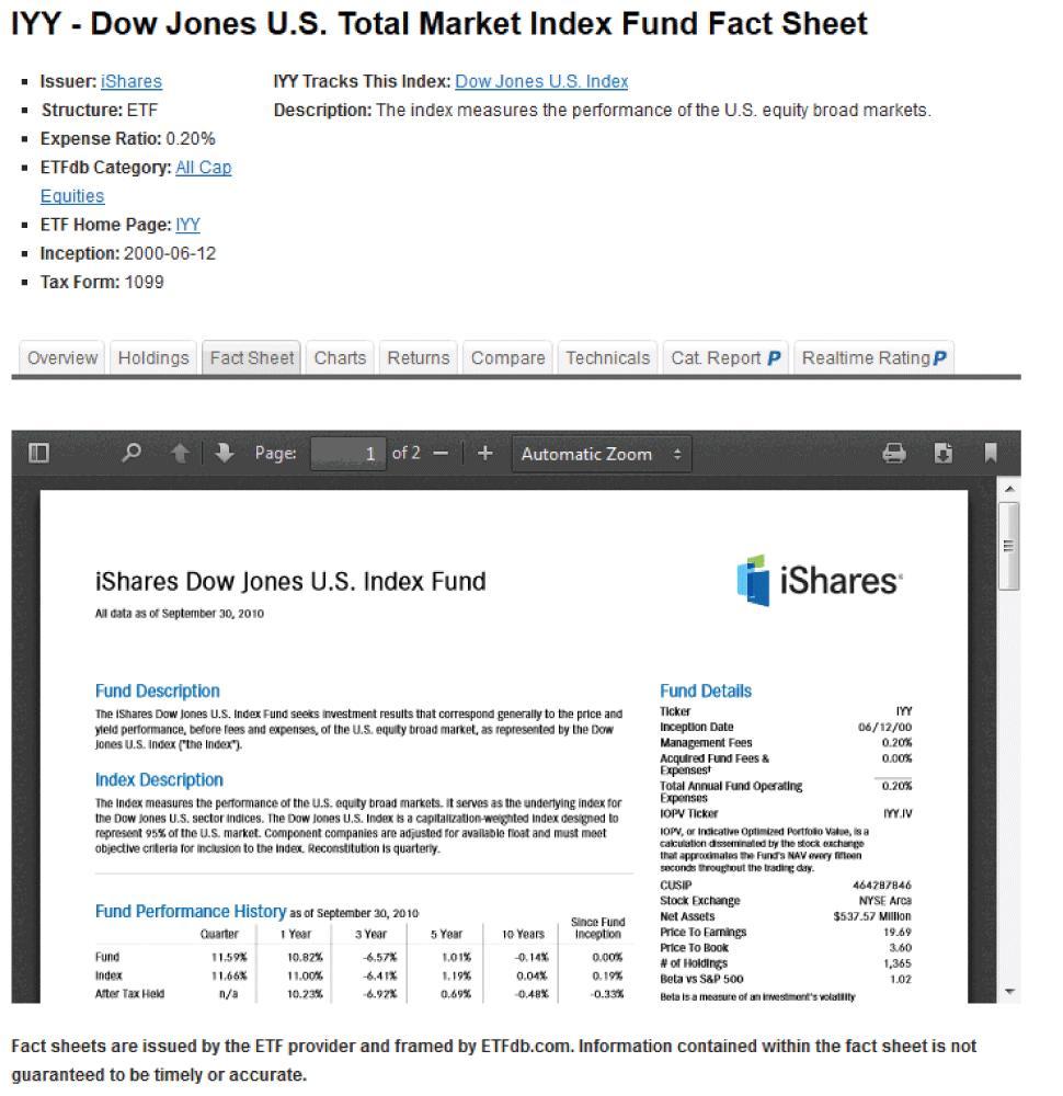 ETF Database