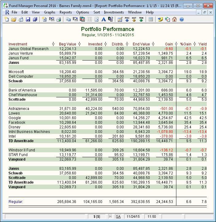 Figure 3. Sample Portfolio Performance Report